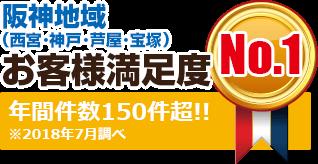 西宮・芦屋エリアお客様満足度No.1 年間件数150件超!!